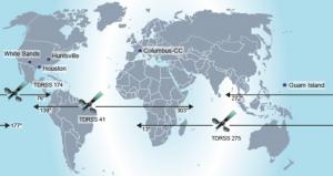 Il Tracking and Data Relay Satellites (TDRS) della NASA; il sistema di satelliti viene principalmente utilizzato per seguire l'intera orbita della Stazione Spaziale. Grazie ai satelliti del TDRS per rimanere in contatto con la ISS abbiamo bisogno solamente si sue stazioni sulla Terra – a White Sands e Guam Island – e i dati arrivano attraverso le basi di Houston o Huntsville.