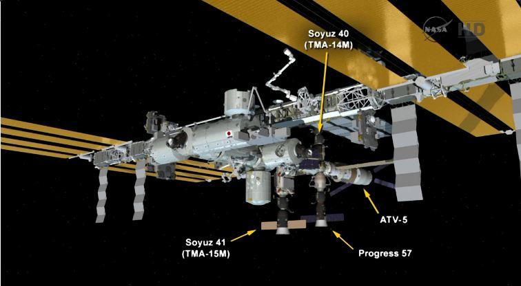 soyuz position docking